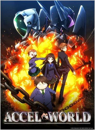 Poster of Accel World